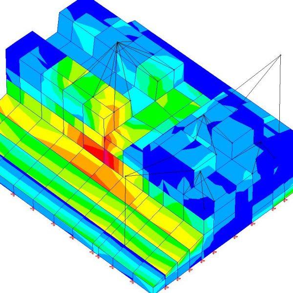 FE-Modell, Finite Elemente, Maschinenfundament, Lasten, Verformungen,